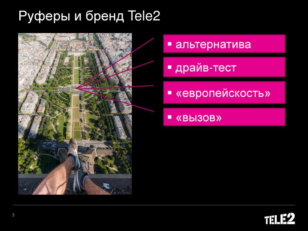 3 Руферы и бренд Tele2  «европейскость»  «выз...