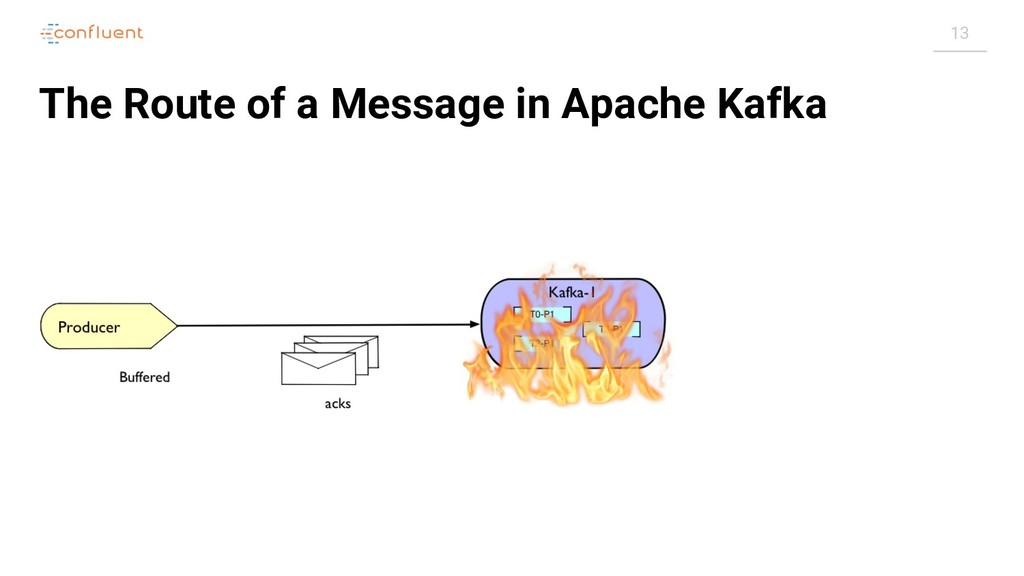 13 The Route of a Message in Apache Kafka