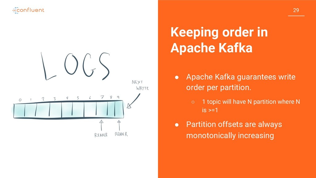 29 29 Keeping order in Apache Kafka ● Apache Ka...