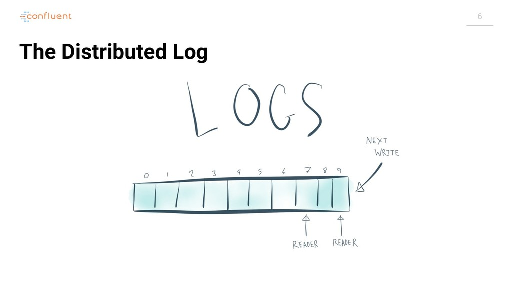 6 The Distributed Log