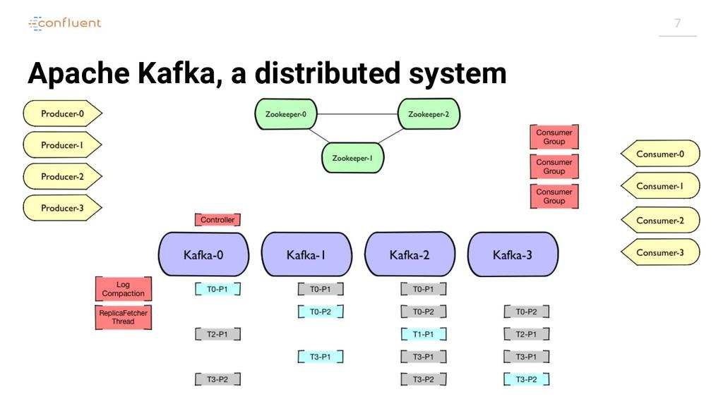 7 Apache Kafka, a distributed system