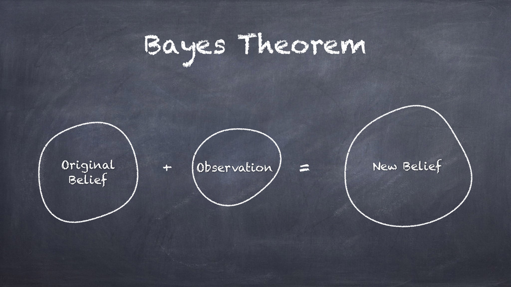 Bayes Theorem Original Belief Observation + = N...