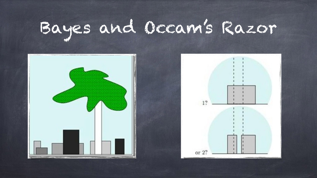 Bayes and Occam's Razor