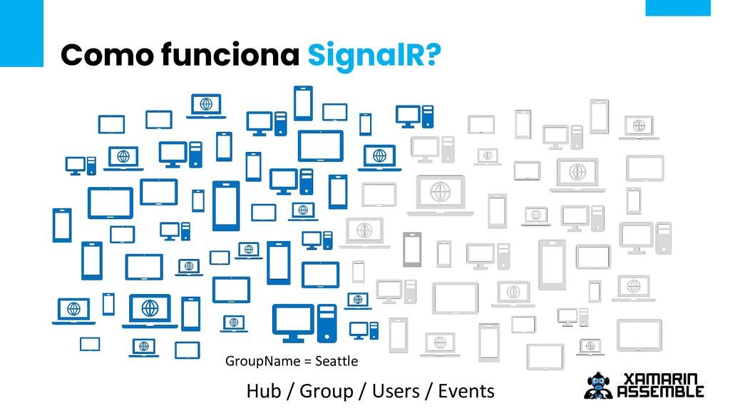 Como funciona SignalR? Hub / Group / Users / Ev...
