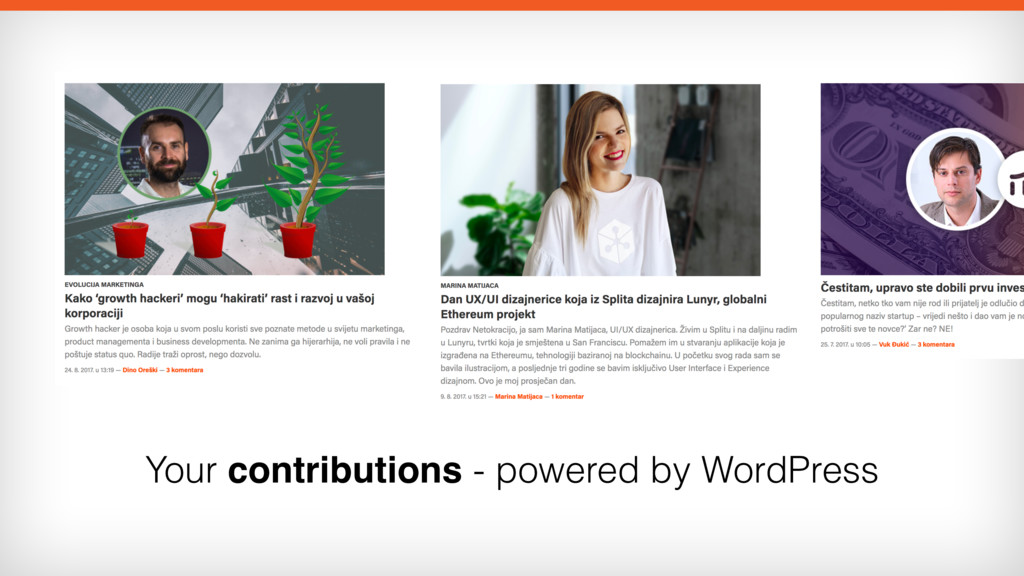 Your contributions - powered by WordPress