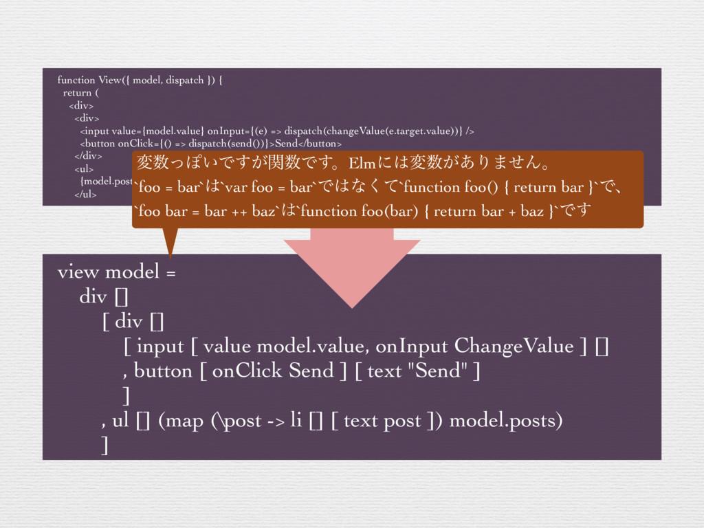 function View({ model, dispatch }) { return ( <...