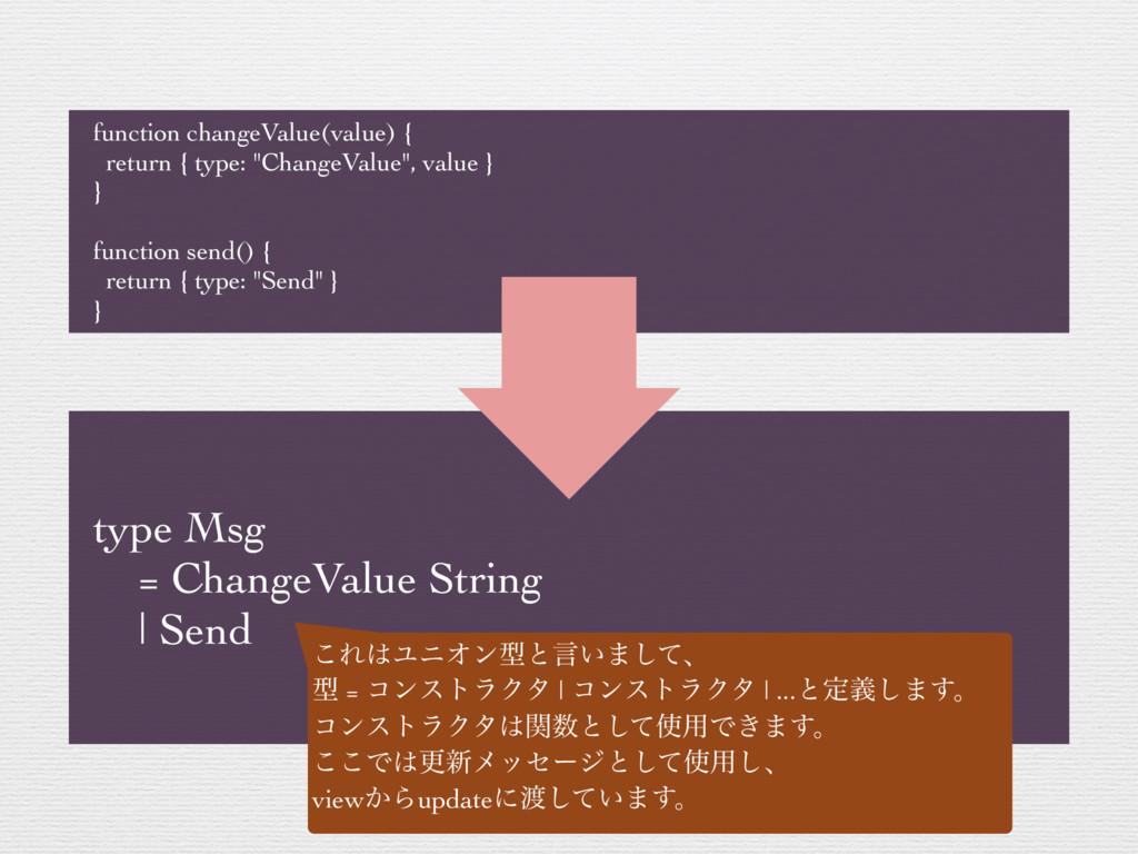 "function changeValue(value) { return { type: ""C..."