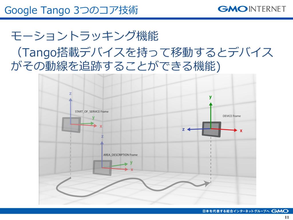 11 11 Google Tango 3つのコア技術 モーショントラッキング機能 (Tango...
