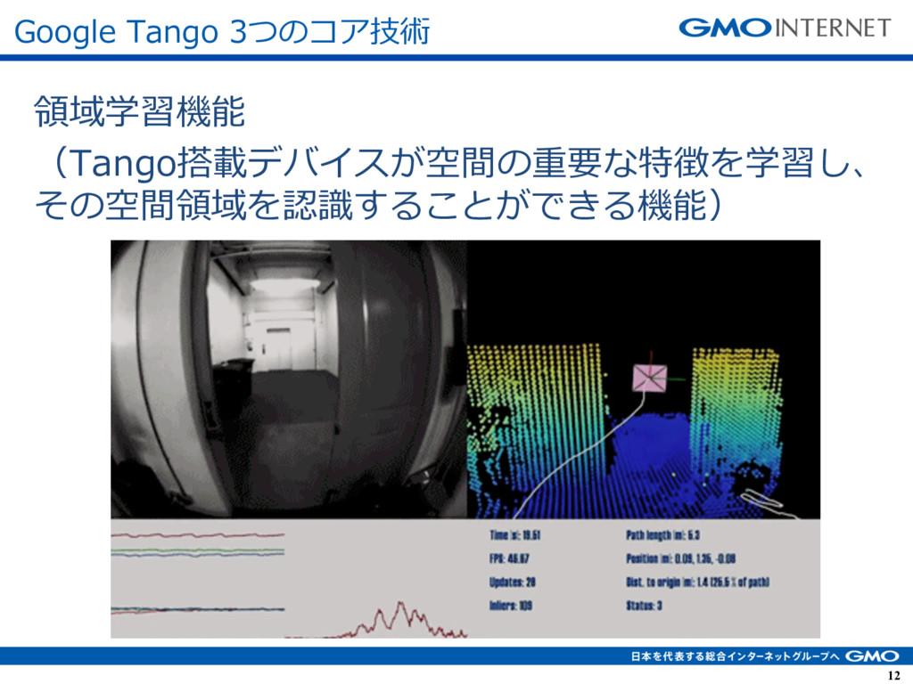 12 12 Google Tango 3つのコア技術 領域学習機能 (Tango搭載デバイスが...