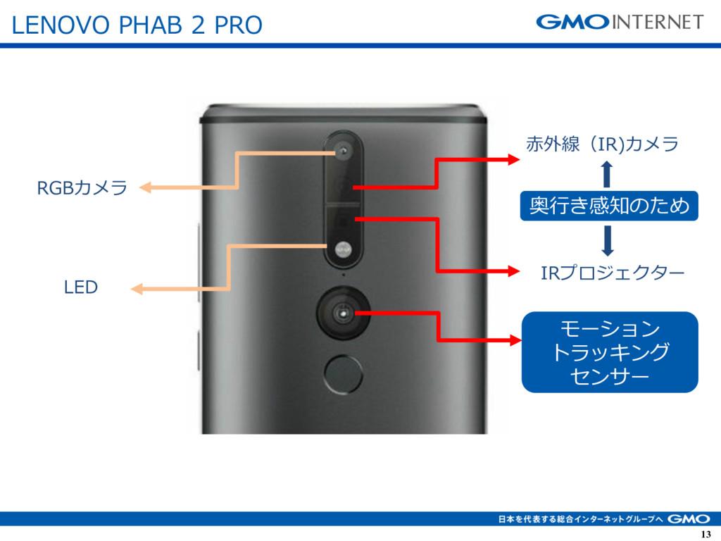 13 13 LENOVO PHAB 2 PRO ⾚外線(IR)カメラ IRプロジェクター RG...
