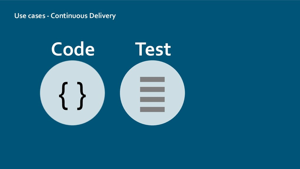 Use cases - Continuous Delivery { } Code Test