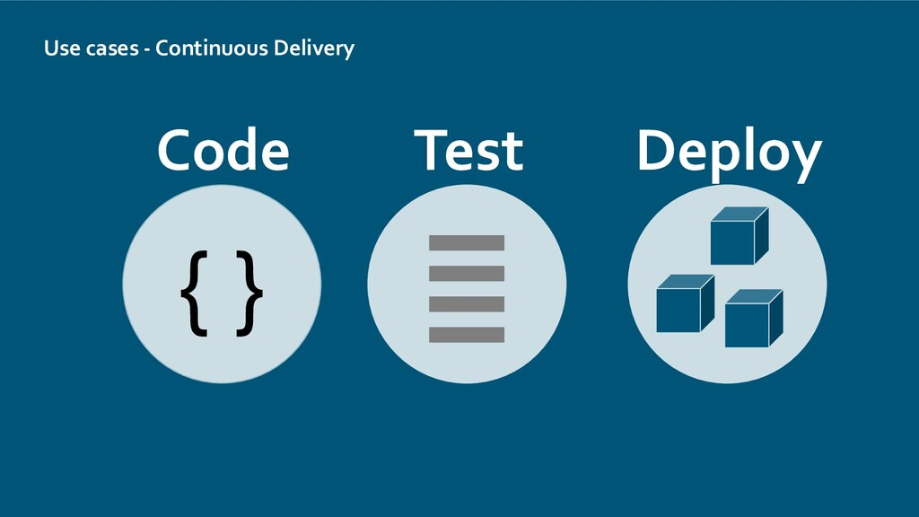 Use cases - Continuous Delivery { } Code Test D...