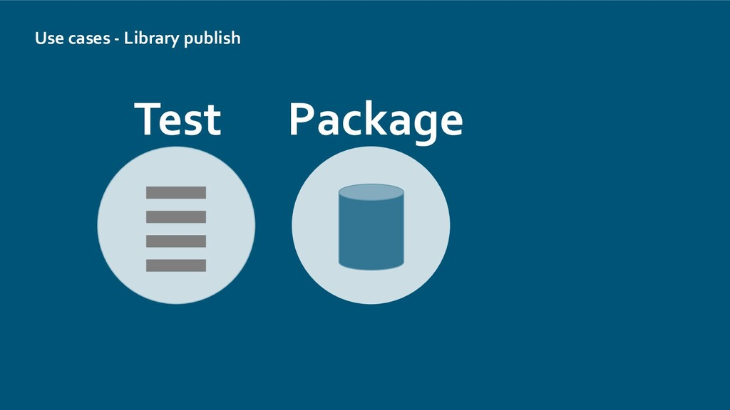 Use cases - Library publish Test Package