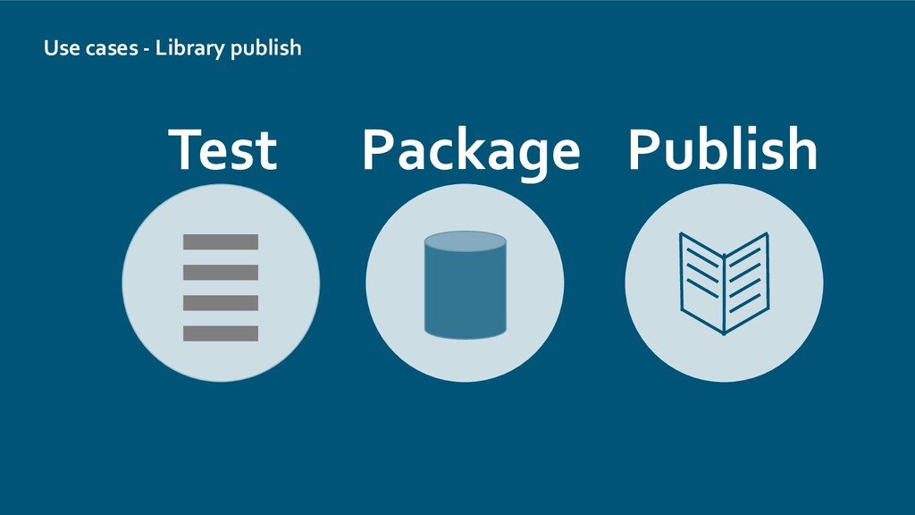 Use cases - Library publish Test Package Publish
