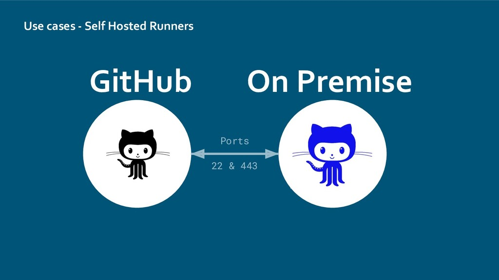 Use cases - Self Hosted Runners GitHub On Premi...