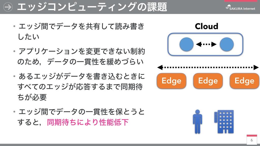 6 ΤοδίϯϐϡʔςΟϯάͷ՝ Edge Cloud ɾΤοδؒͰσʔλΛڞ༗ͯ͠ಡΈॻ͖...