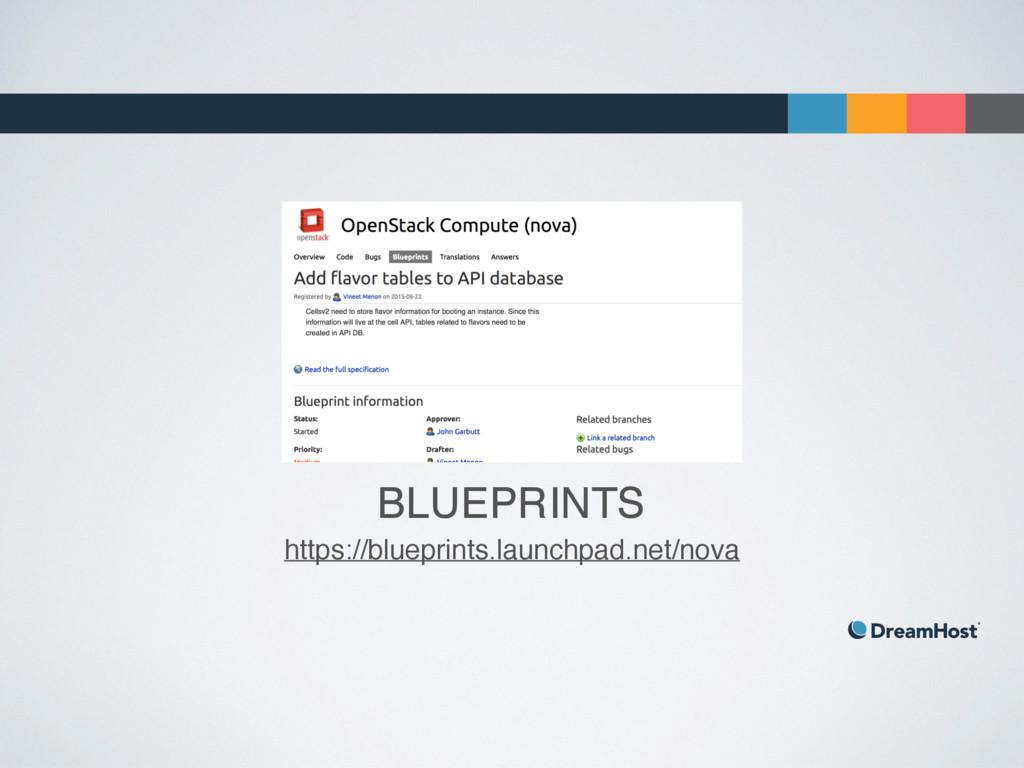 BLUEPRINTS https://blueprints.launchpad.net/nova