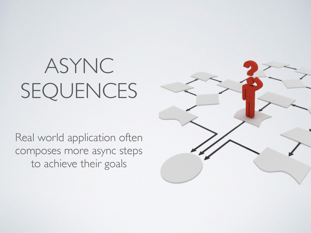 ASYNC SEQUENCES Real world application often co...