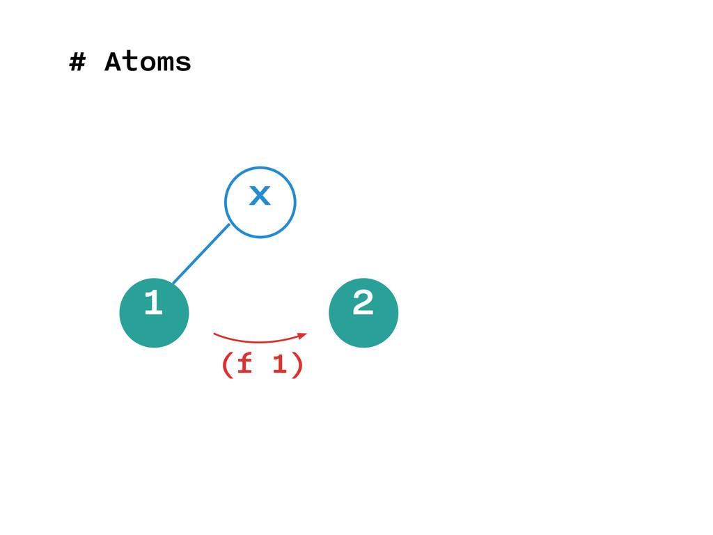 # Atoms 1 2 x (f 1)