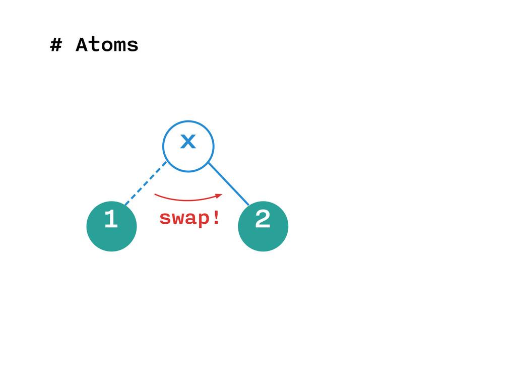 # Atoms 1 2 x swap!