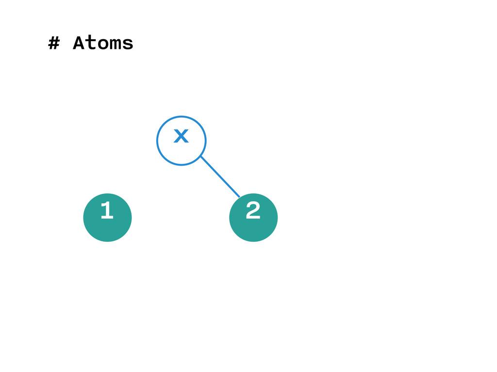 # Atoms 1 2 x