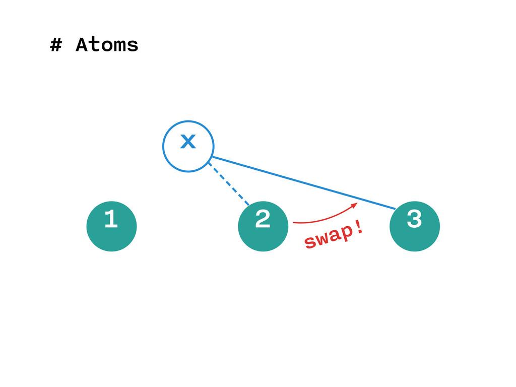 # Atoms 1 2 3 x swap!