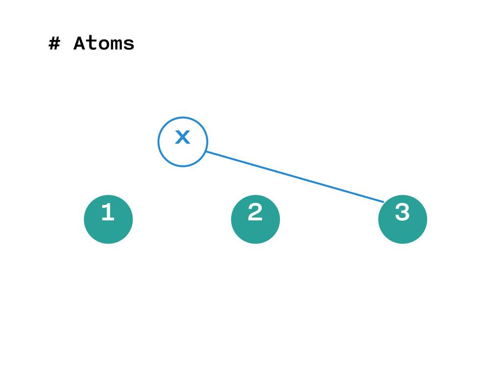 # Atoms 1 2 3 x