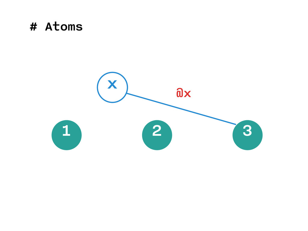 # Atoms 1 2 3 x @x