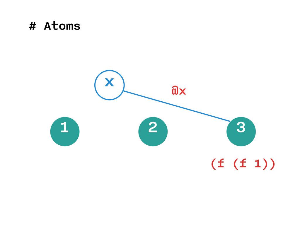 # Atoms 1 2 3 x (f (f 1)) @x