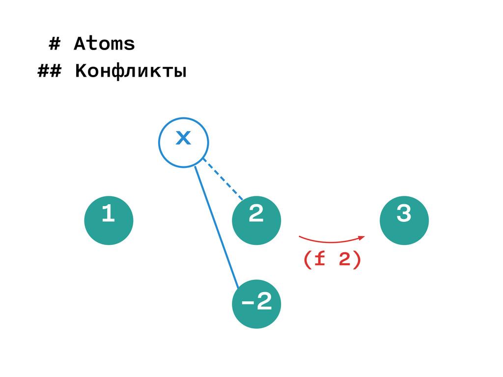 # Atoms ## Конфликты 1 2 3 x (f 2) −2