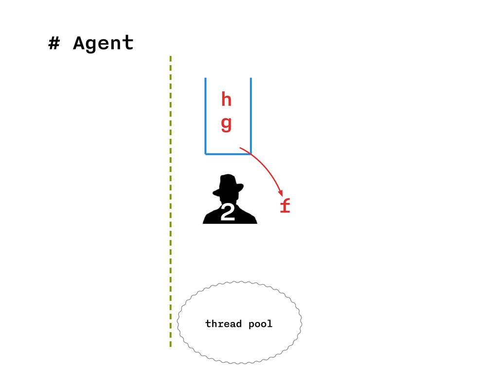 # Agent 2 h g thread pool f