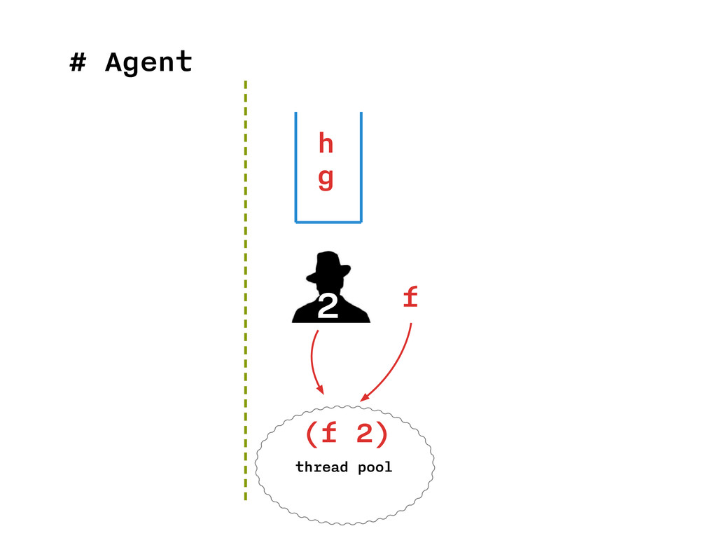 # Agent 2 h g thread pool f (f 2)