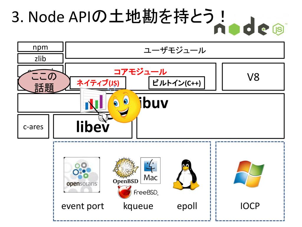 libev c-ares http-parser zlib openssl V8 コアモジュー...