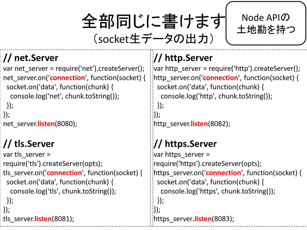 全部同じに書けます (socket生データの出力) // net.Server var net...