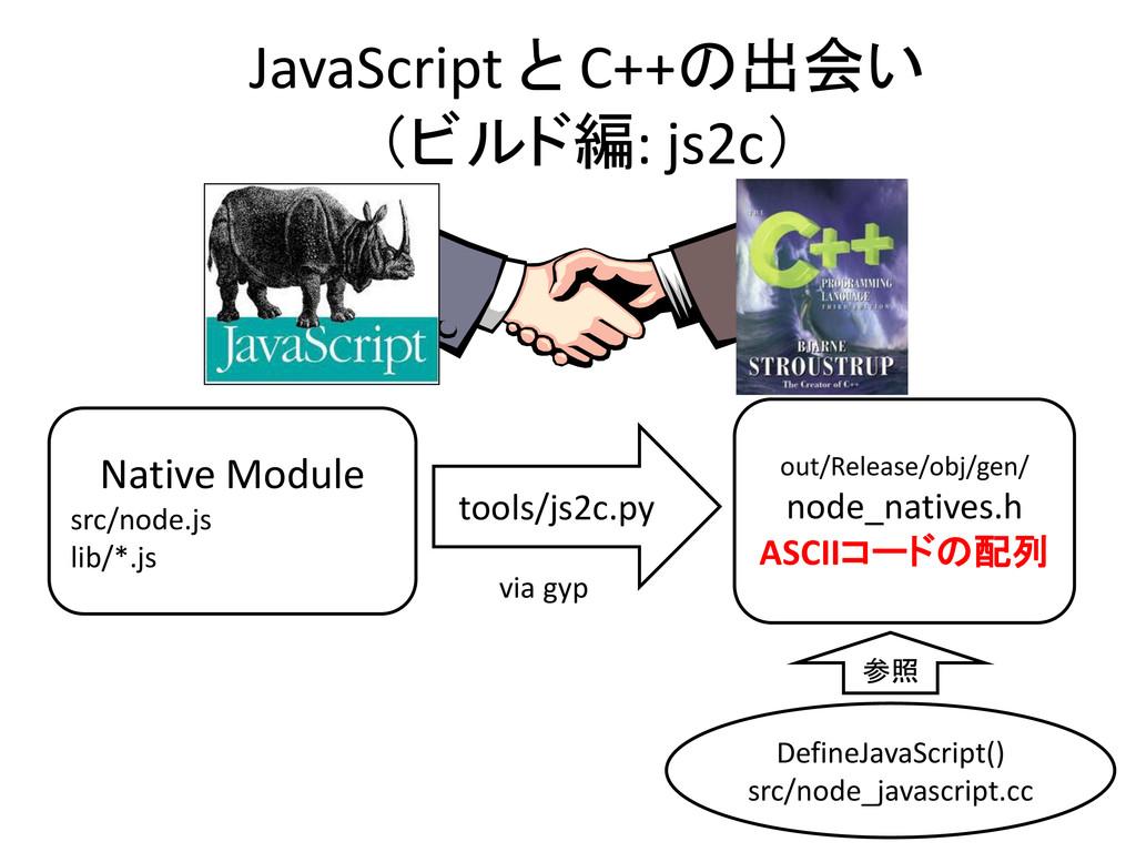 JavaScript と C++の出会い (ビルド編: js2c) Native Module...