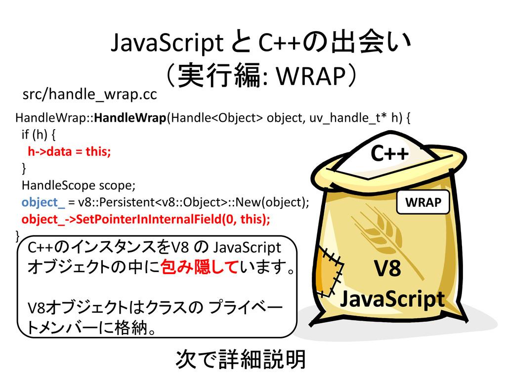 JavaScript と C++の出会い (実行編: WRAP) V8 JavaScript ...
