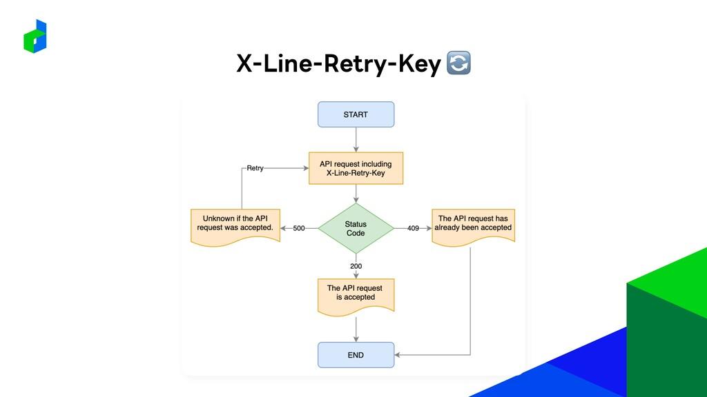 X-Line-Retry-Key