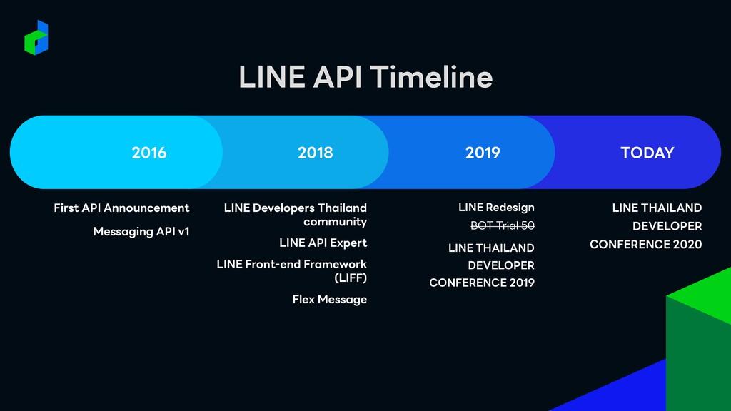 First API Announcement Messaging API v1 LINE De...