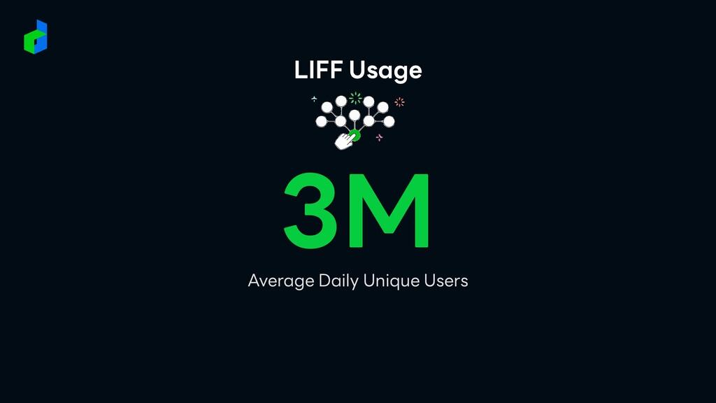 LIFF Usage 3M Average Daily Unique Users