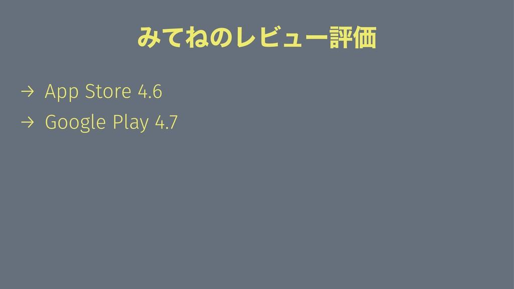 ΈͯͶͷϨϏϡʔධՁ → App Store 4.6 → Google Play 4.7