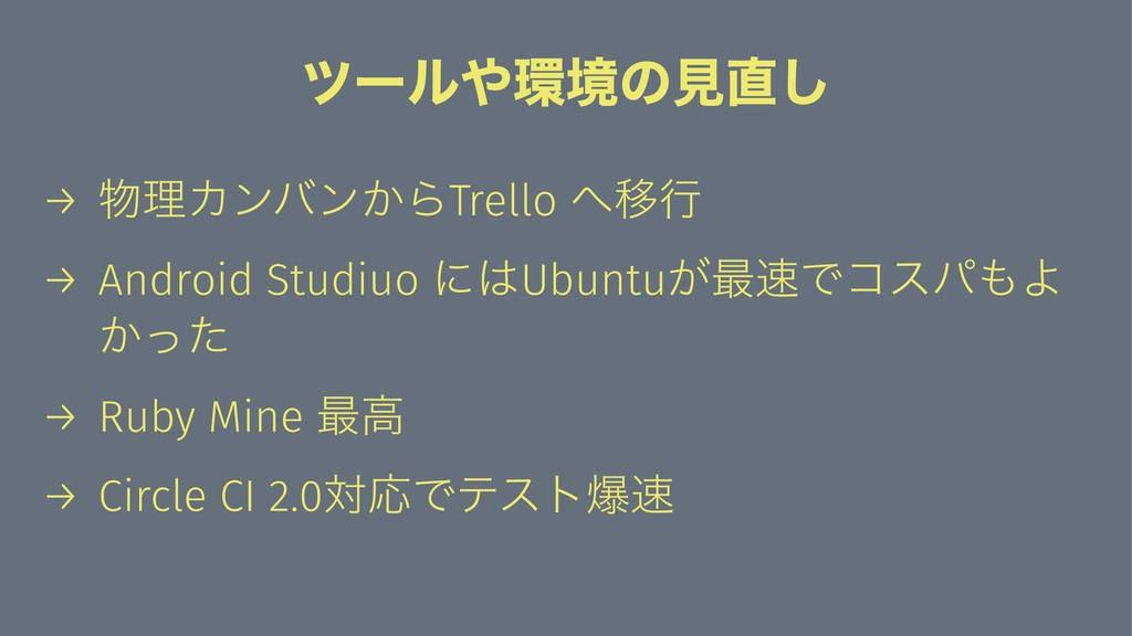πʔϧڥͷݟ͠ → ཧΧϯόϯ͔ΒTrello Ҡߦ → Android Studi...