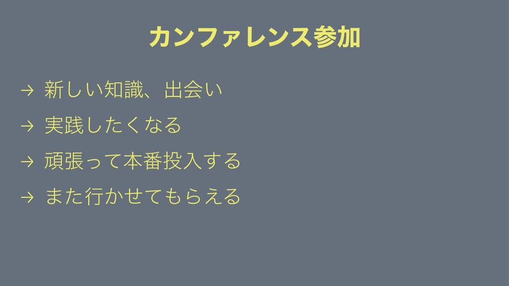 ΧϯϑΝϨϯεՃ → ৽͍ࣝ͠ɺग़ձ͍ → ࣮ફͨ͘͠ͳΔ → ؤுͬͯຊ൪ೖ͢Δ → ...