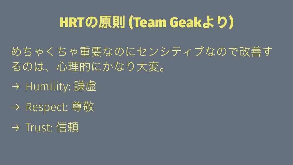 HRTͷݪଇ (Team GeakΑΓ) ΊͪΌͪ͘ΌॏཁͳͷʹηϯγςΟϒͳͷͰվળ͢ Δͷ...