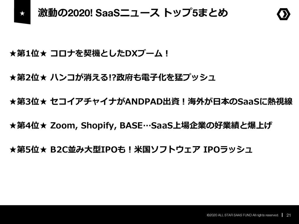 激動の2020! SaaSニュース トップ5まとめ 21 ©2020 ALL STAR SAA...