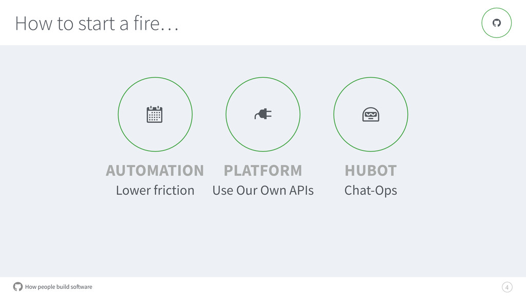 How people build software How to start a fire… ...