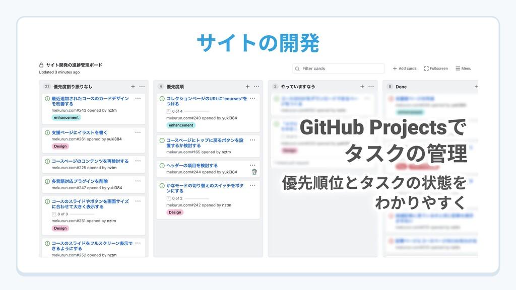 サイトの開発 GitHub Projectsで  タスクの管理 優先順位とタスクの状態を  わ...