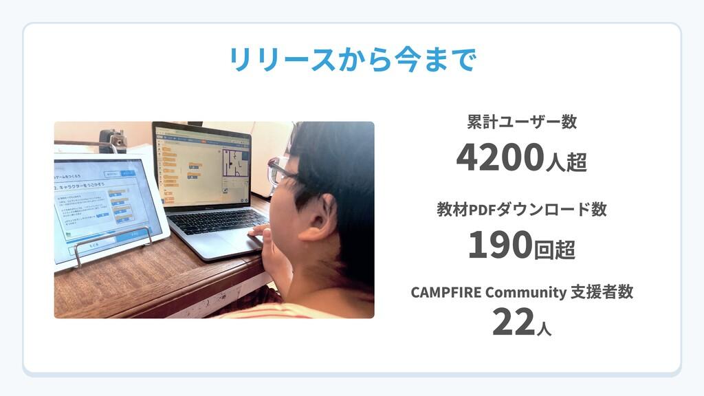リリースから今まで 累計ユーザー数 教材PDFダウンロード数 CAMPFIRE Communi...