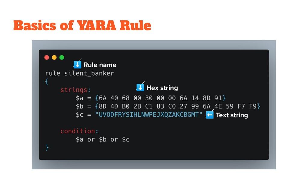Basics of YARA Rule ⬇ Rule name ⬇ Hex string ⬅ ...