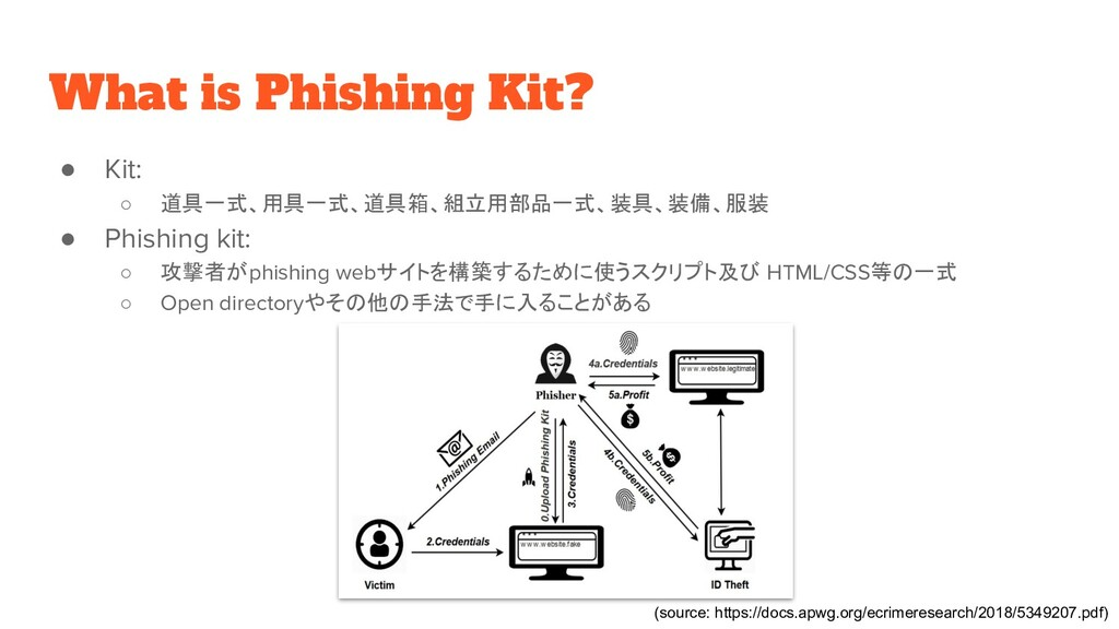 What is Phishing Kit? ● Kit: ○ 道具一式、用具一式、道具箱、組立...